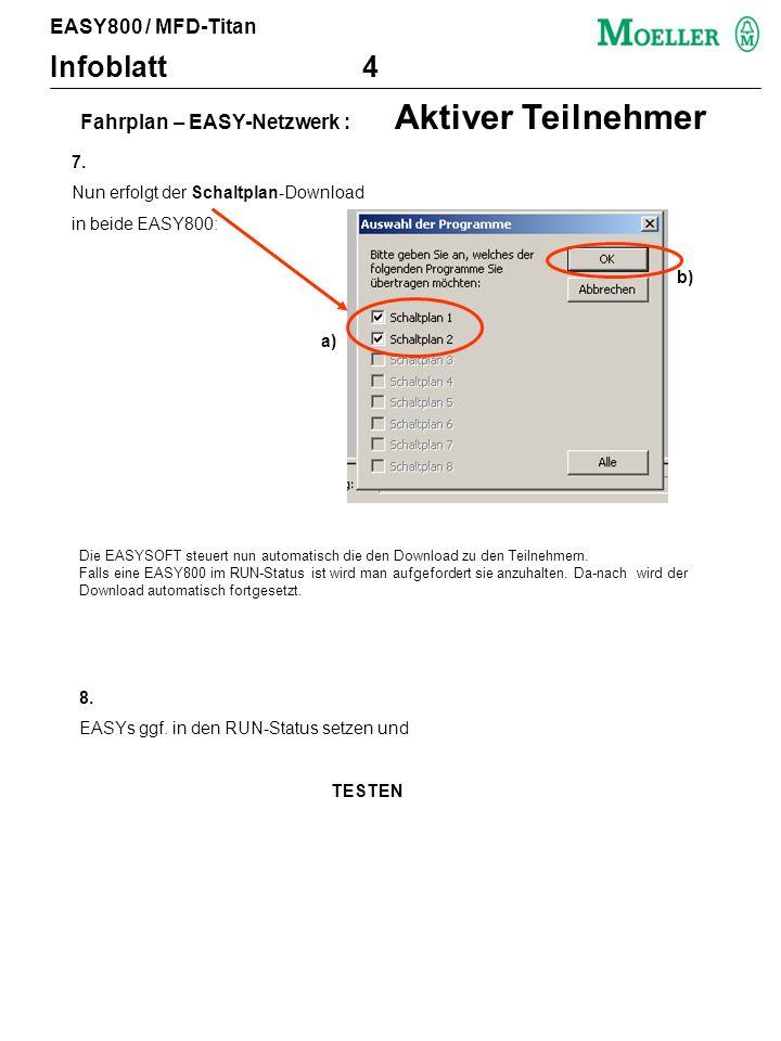 8. EASYs ggf. in den RUN-Status setzen und TESTEN 7.