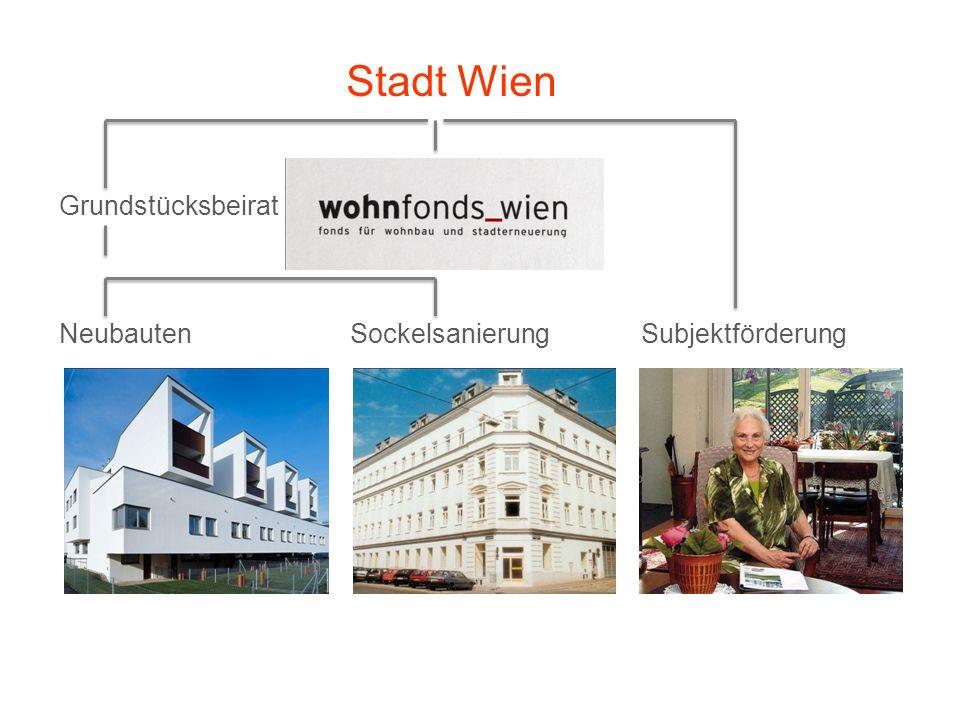 Grundstücksbeirat NeubautenSockelsanierung Subjektförderung Stadt Wien