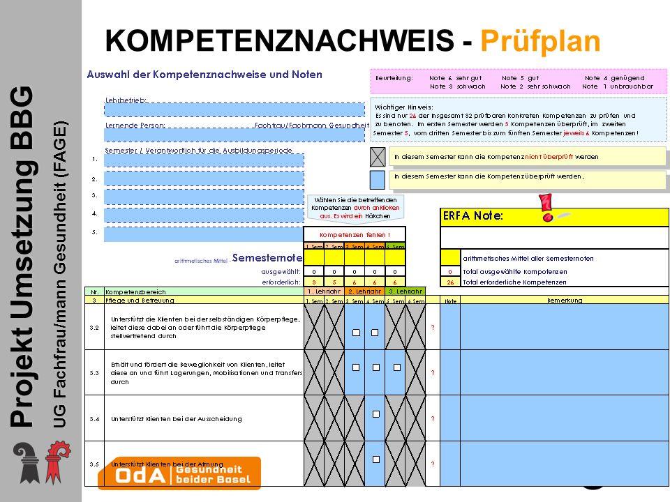 Projekt Umsetzung BBG UG Fachfrau/mann Gesundheit (FAGE) KOMPETENZNACHWEIS - Prüfplan Link Prüfplan