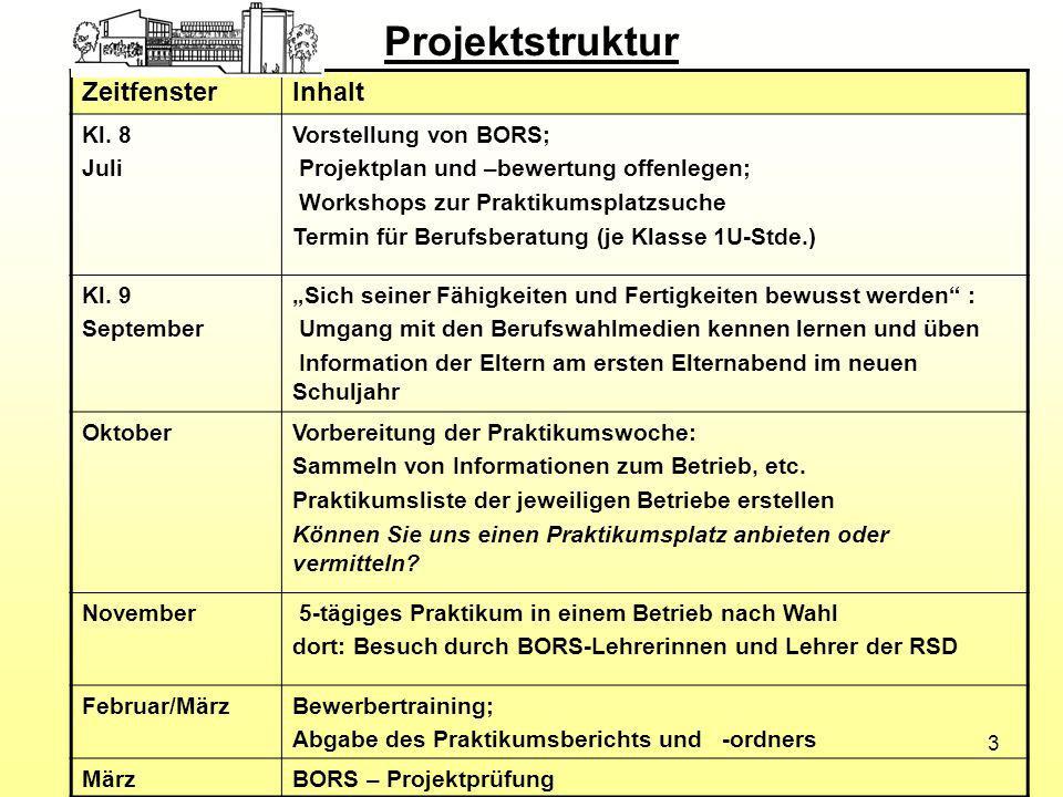 Projektstruktur ZeitfensterInhalt Kl. 8 Juli Vorstellung von BORS; Projektplan und –bewertung offenlegen; Workshops zur Praktikumsplatzsuche Termin fü
