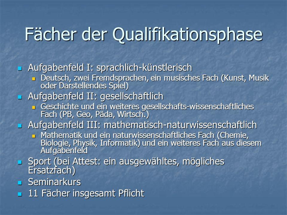 Fächer der Qualifikationsphase Aufgabenfeld I: sprachlich-künstlerisch Aufgabenfeld I: sprachlich-künstlerisch Deutsch, zwei Fremdsprachen, ein musisc