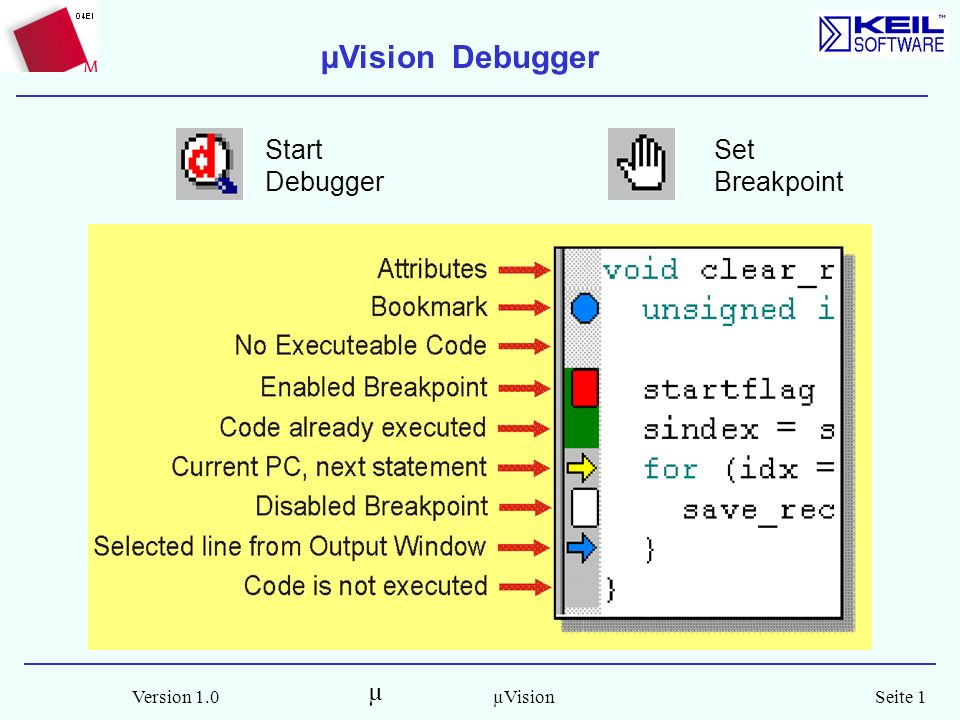 µ Version 1.0Seite 1µVision Start Debugger Set Breakpoint µVision Debugger