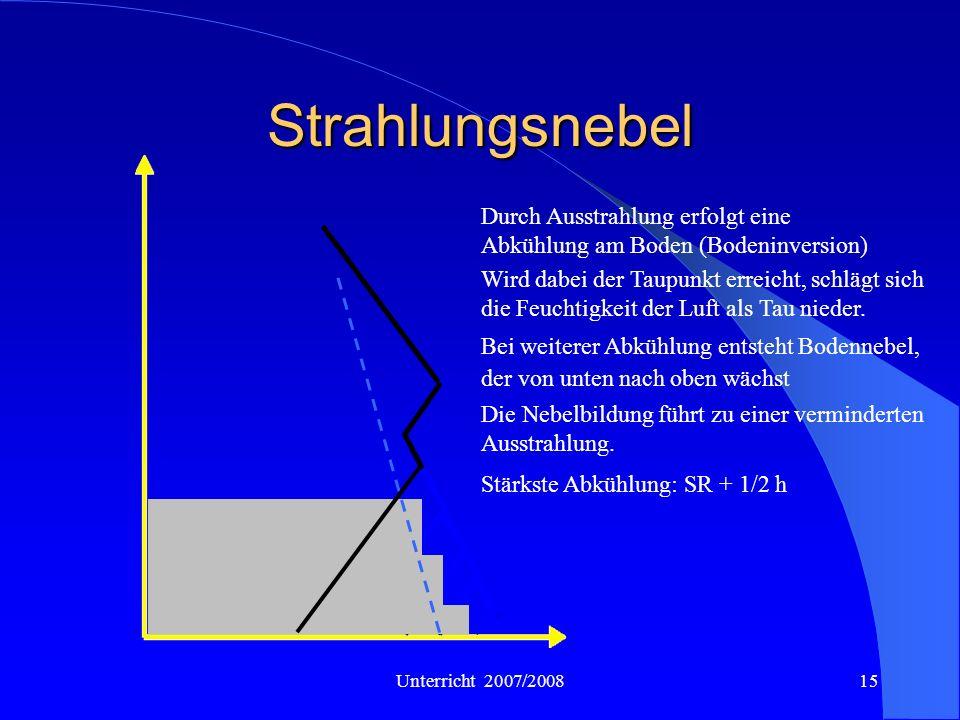 Unterricht 2007/200815 Strahlungsnebel Durch Ausstrahlung erfolgt eine Abkühlung am Boden (Bodeninversion) Wird dabei der Taupunkt erreicht, schlägt s