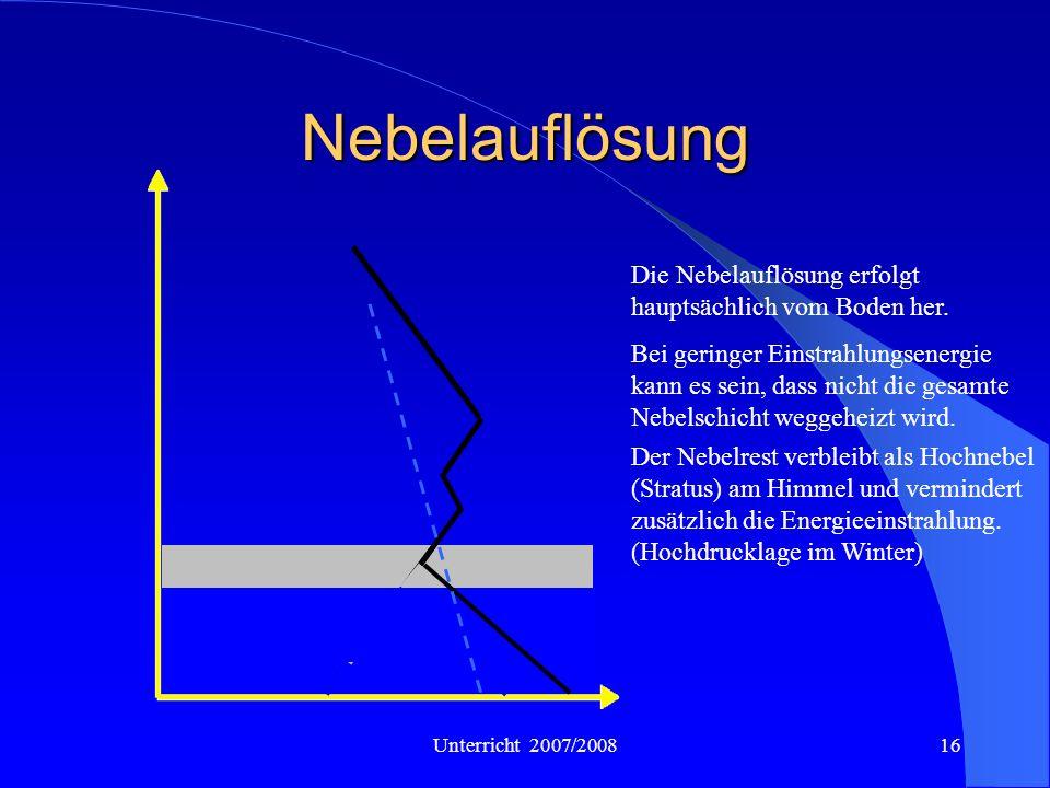 Unterricht 2007/200816 Nebelauflösung Die Nebelauflösung erfolgt hauptsächlich vom Boden her. Bei geringer Einstrahlungsenergie kann es sein, dass nic