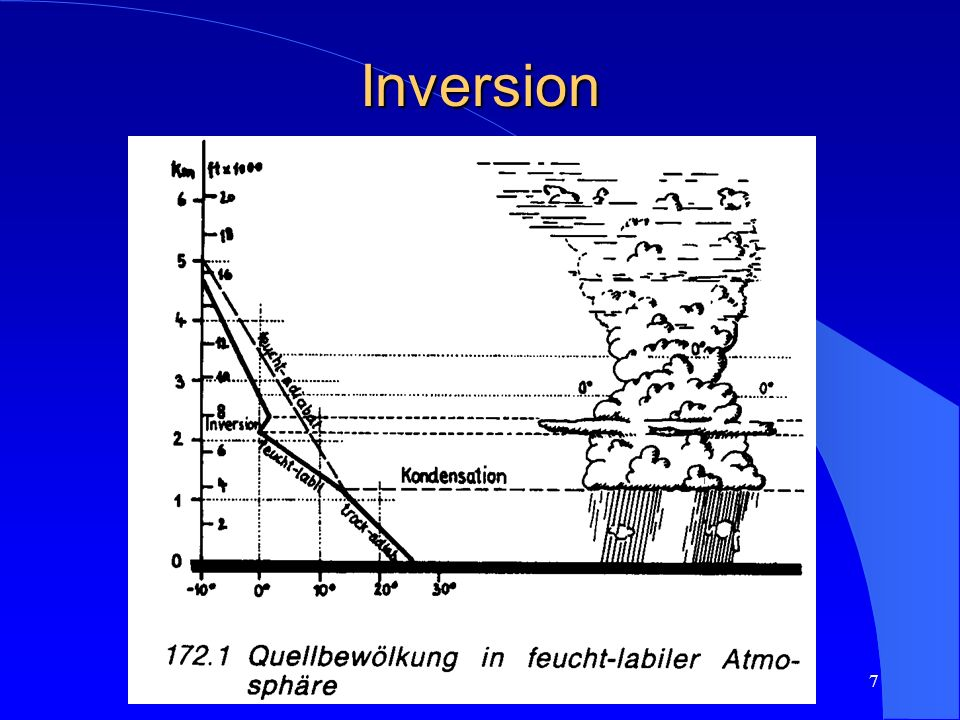 Unterricht 2007/20087 Inversion