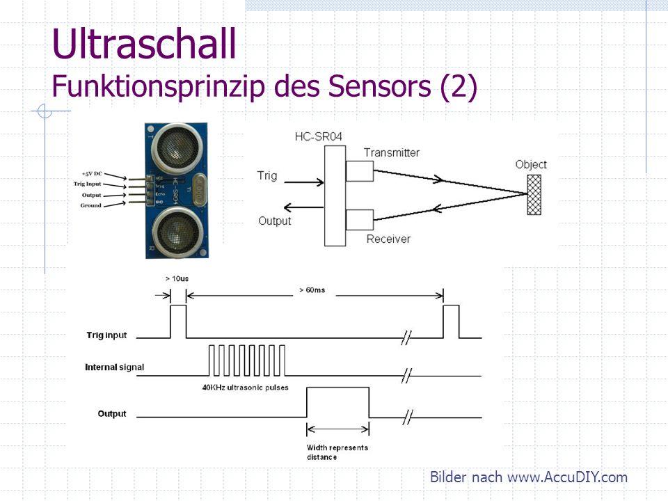 Ultraschall Ablauf des Messprogramms Timer1 auf 0 setzen Startsignal an Input-Pin des HC-SR04 (mind.
