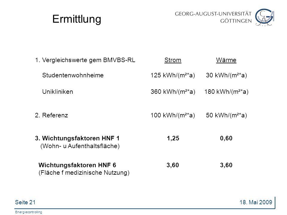 Seite 21 Energiecontrolling 18. Mai 2009 1. Vergleichswerte gem BMVBS-RL StromWärme Studentenwohnheime 125 kWh/(m²*a)30 kWh/(m²*a) Unikliniken360 kWh/