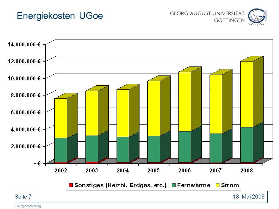 Seite 7 Energiecontrolling 18. Mai 2009 Energiekosten UGoe