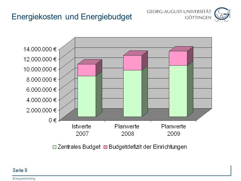 Seite 9 Energiecontrolling Energiekosten und Energiebudget