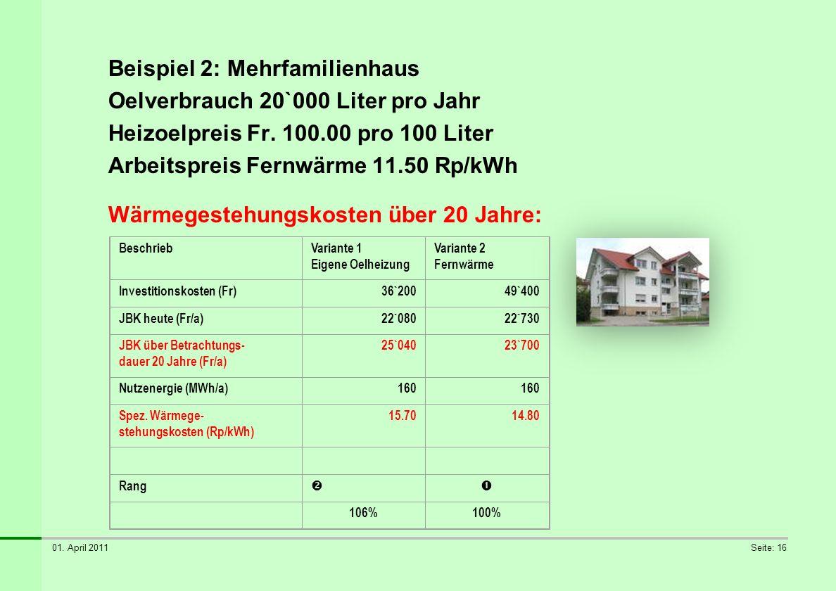 01. April 2011Seite: 16 Beispiel 2: Mehrfamilienhaus Oelverbrauch 20`000 Liter pro Jahr Heizoelpreis Fr. 100.00 pro 100 Liter Arbeitspreis Fernwärme 1