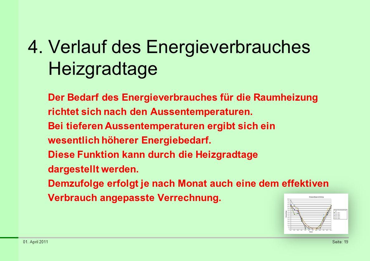 01. April 2011Seite: 19 4. Verlauf des Energieverbrauches Heizgradtage Der Bedarf des Energieverbrauches für die Raumheizung richtet sich nach den Aus