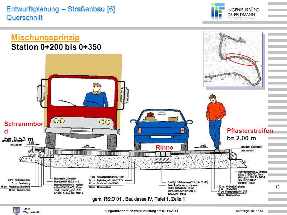 Auftrags-Nr. 1548 Stadt Wipperfürth Bürgerinformationsveranstaltung am 03.11.2011 18 Entwurfsplanung – Straßenbau [6] Querschnitt Pflasterstreifen b=