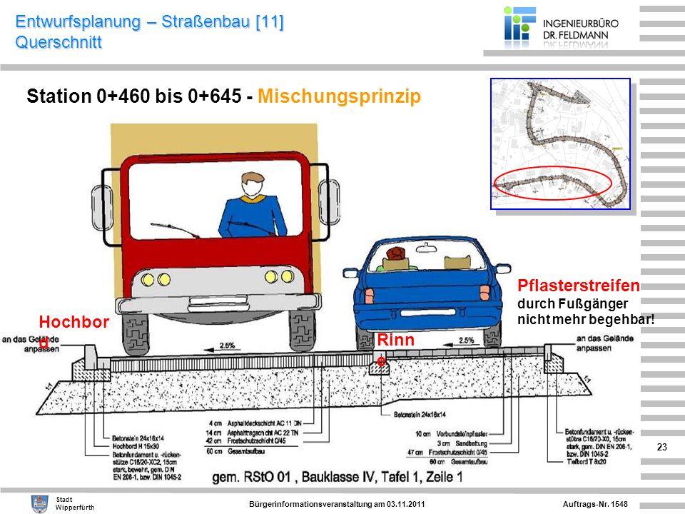 Auftrags-Nr. 1548 Stadt Wipperfürth Bürgerinformationsveranstaltung am 03.11.2011 23 Hochbor d Entwurfsplanung – Straßenbau [11] Querschnitt Pflasters