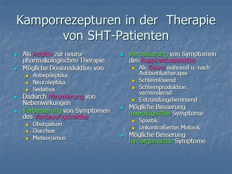 Kamporrezepturen in der Therapie von SHT-Patienten Als Additiv zur neuro- pharmakologischen Therapie Als Additiv zur neuro- pharmakologischen Therapie Mögliche Dosisreduktion von Mögliche Dosisreduktion von Antiepileptika Antiepileptika Neuroleptika Neuroleptika Sedativa Sedativa Dadurch Minimierung von Nebenwirkungen Dadurch Minimierung von Nebenwirkungen Verbesserung von Symptomen des Verdauungstraktes Verbesserung von Symptomen des Verdauungstraktes Obstipation Obstipation Diarrhoe Diarrhoe Meteorismus Meteorismus Verbesserung von Symptomen des Respirationstraktes Verbesserung von Symptomen des Respirationstraktes Als Zusatz während u.