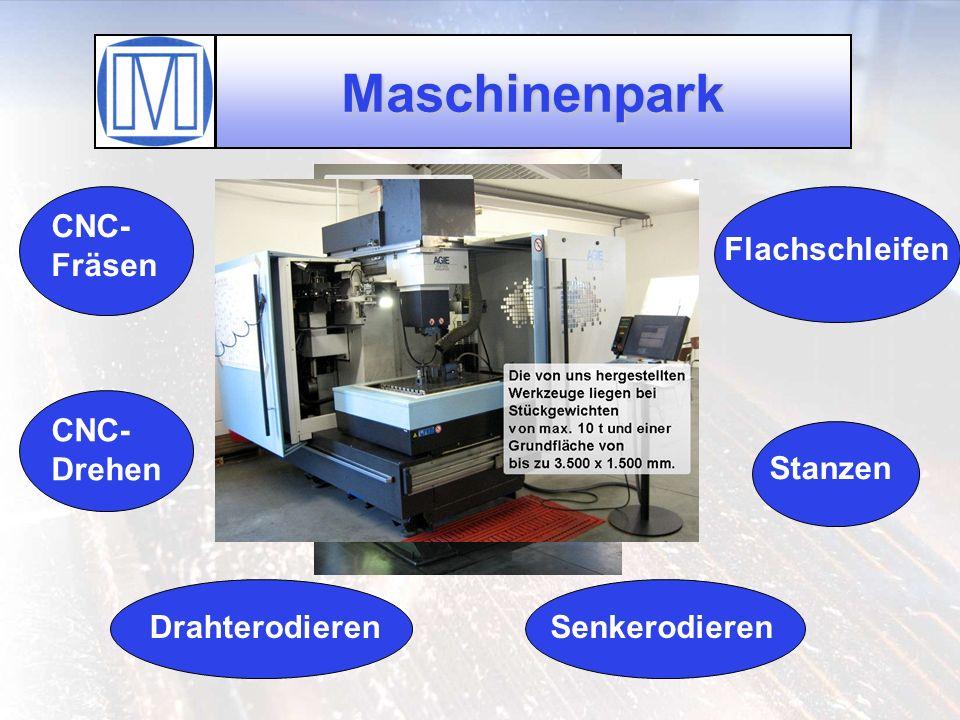 Maschinenpark CNC- Drehen Drahterodieren Flachschleifen Stanzen Senkerodieren CNC- Fräsen