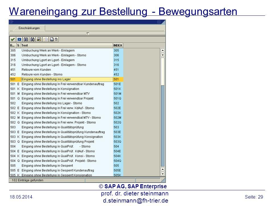 Wareneingang zur Bestellung - Bewegungsarten 18.05.2014 prof. dr. dieter steinmann d.steinmann@fh-trier.de Seite: 29 © SAP AG, SAP Enterprise