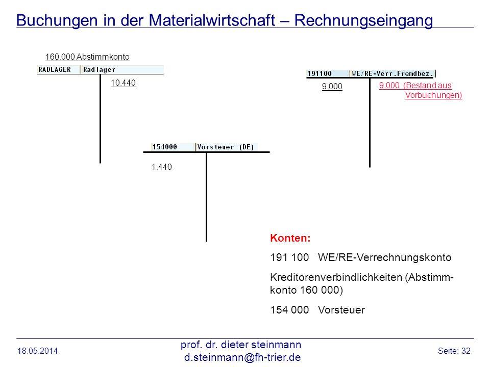 Buchungen in der Materialwirtschaft – Rechnungseingang 9.000 Konten: 191 100WE/RE-Verrechnungskonto Kreditorenverbindlichkeiten (Abstimm- konto 160 00