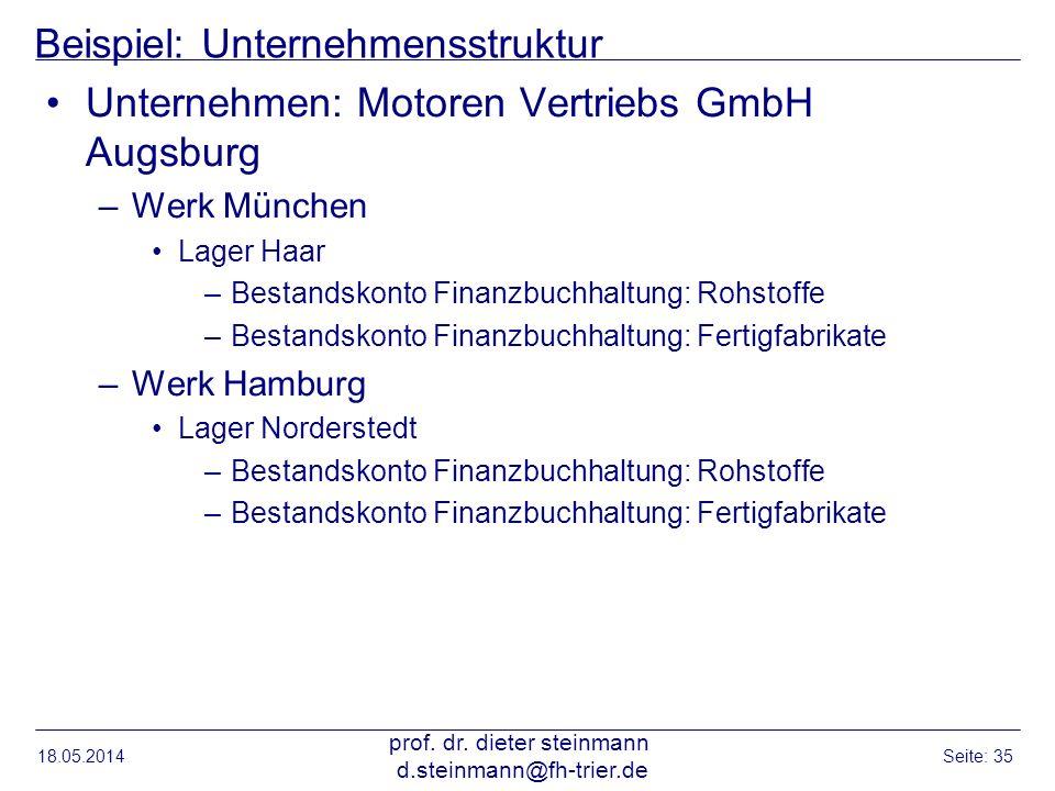 Beispiel: Unternehmensstruktur Unternehmen: Motoren Vertriebs GmbH Augsburg –Werk München Lager Haar –Bestandskonto Finanzbuchhaltung: Rohstoffe –Best