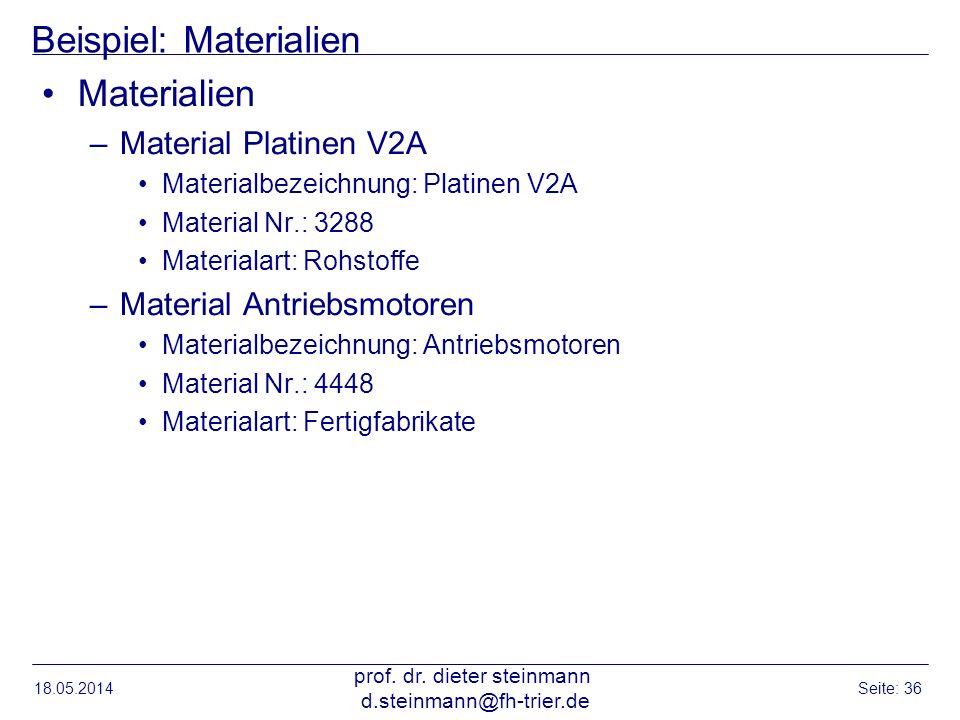 Beispiel: Materialien Materialien –Material Platinen V2A Materialbezeichnung: Platinen V2A Material Nr.: 3288 Materialart: Rohstoffe –Material Antrieb