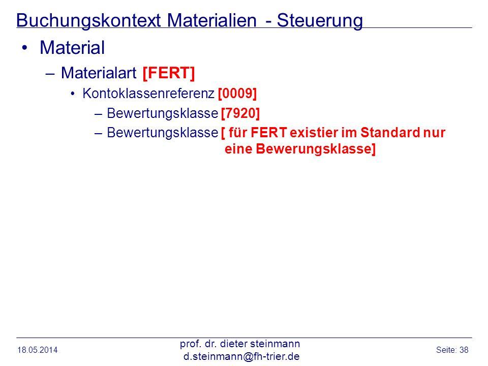 Buchungskontext Materialien - Steuerung Material –Materialart [FERT] Kontoklassenreferenz [0009] –Bewertungsklasse [7920] –Bewertungsklasse [ für FERT