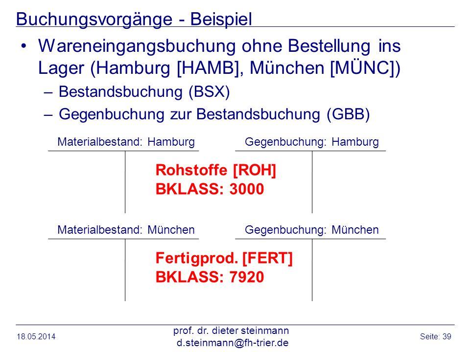 Buchungsvorgänge - Beispiel Wareneingangsbuchung ohne Bestellung ins Lager (Hamburg [HAMB], München [MÜNC]) –Bestandsbuchung (BSX) –Gegenbuchung zur B
