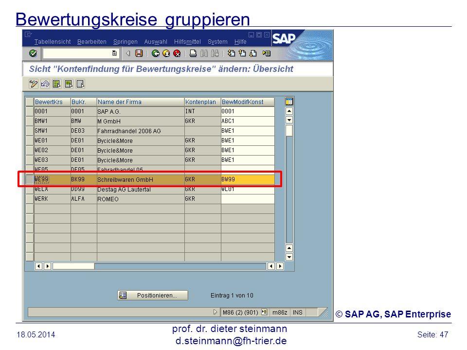 Bewertungskreise gruppieren 18.05.2014 prof. dr. dieter steinmann d.steinmann@fh-trier.de Seite: 47 © SAP AG, SAP Enterprise