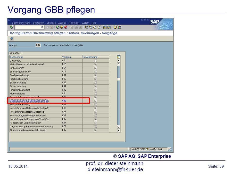 Vorgang GBB pflegen 18.05.2014 prof. dr. dieter steinmann d.steinmann@fh-trier.de Seite: 59 © SAP AG, SAP Enterprise