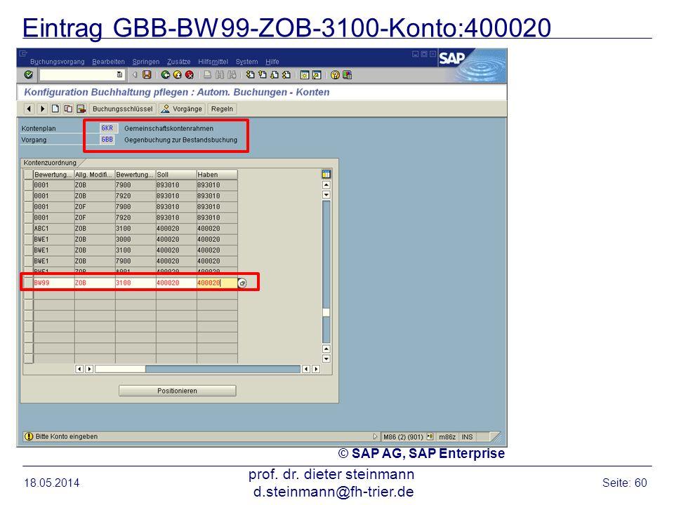 Eintrag GBB-BW99-ZOB-3100-Konto:400020 18.05.2014 prof. dr. dieter steinmann d.steinmann@fh-trier.de Seite: 60 © SAP AG, SAP Enterprise