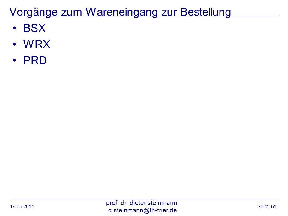 Vorgänge zum Wareneingang zur Bestellung BSX WRX PRD 18.05.2014 prof. dr. dieter steinmann d.steinmann@fh-trier.de Seite: 61