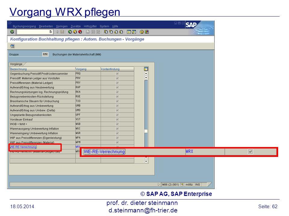 Vorgang WRX pflegen 18.05.2014 prof. dr. dieter steinmann d.steinmann@fh-trier.de Seite: 62 © SAP AG, SAP Enterprise