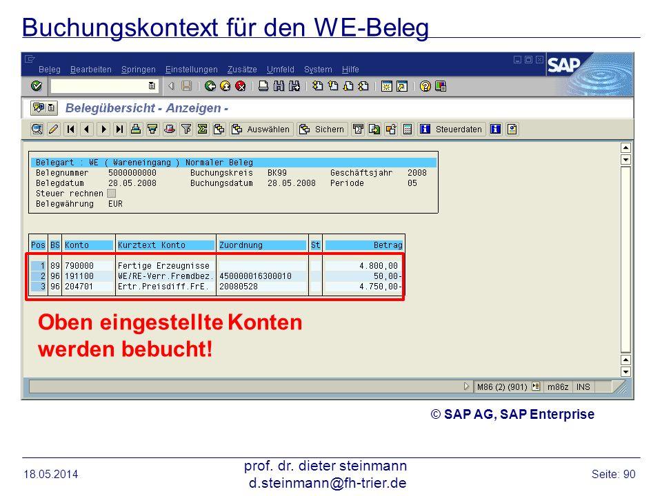 Buchungskontext für den WE-Beleg 18.05.2014 prof. dr. dieter steinmann d.steinmann@fh-trier.de Seite: 90 © SAP AG, SAP Enterprise Oben eingestellte Ko