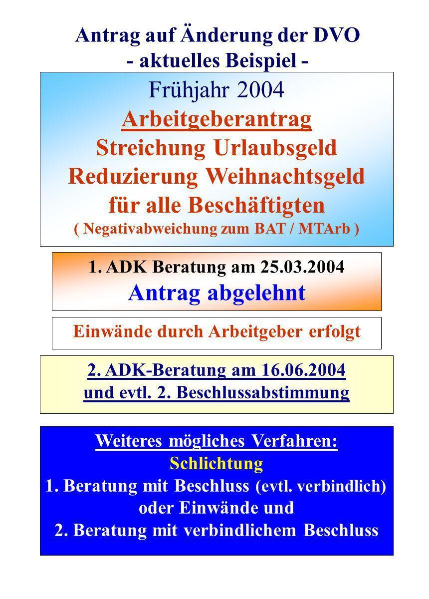 Frühjahr 2004 Arbeitgeberantrag Streichung Urlaubsgeld Reduzierung Weihnachtsgeld für alle Beschäftigten ( Negativabweichung zum BAT / MTArb ) 1.