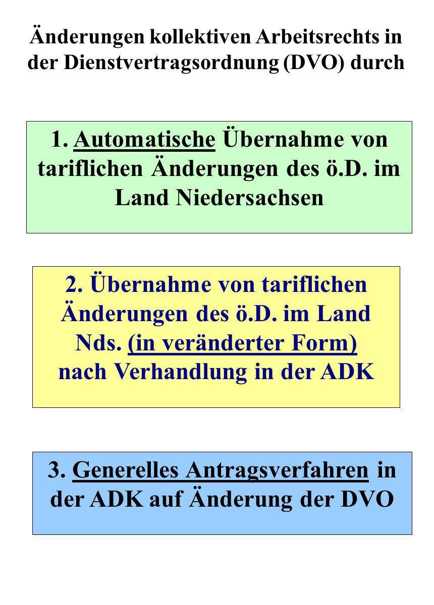 1.Automatische Übernahme von tariflichen Änderungen des ö.D.