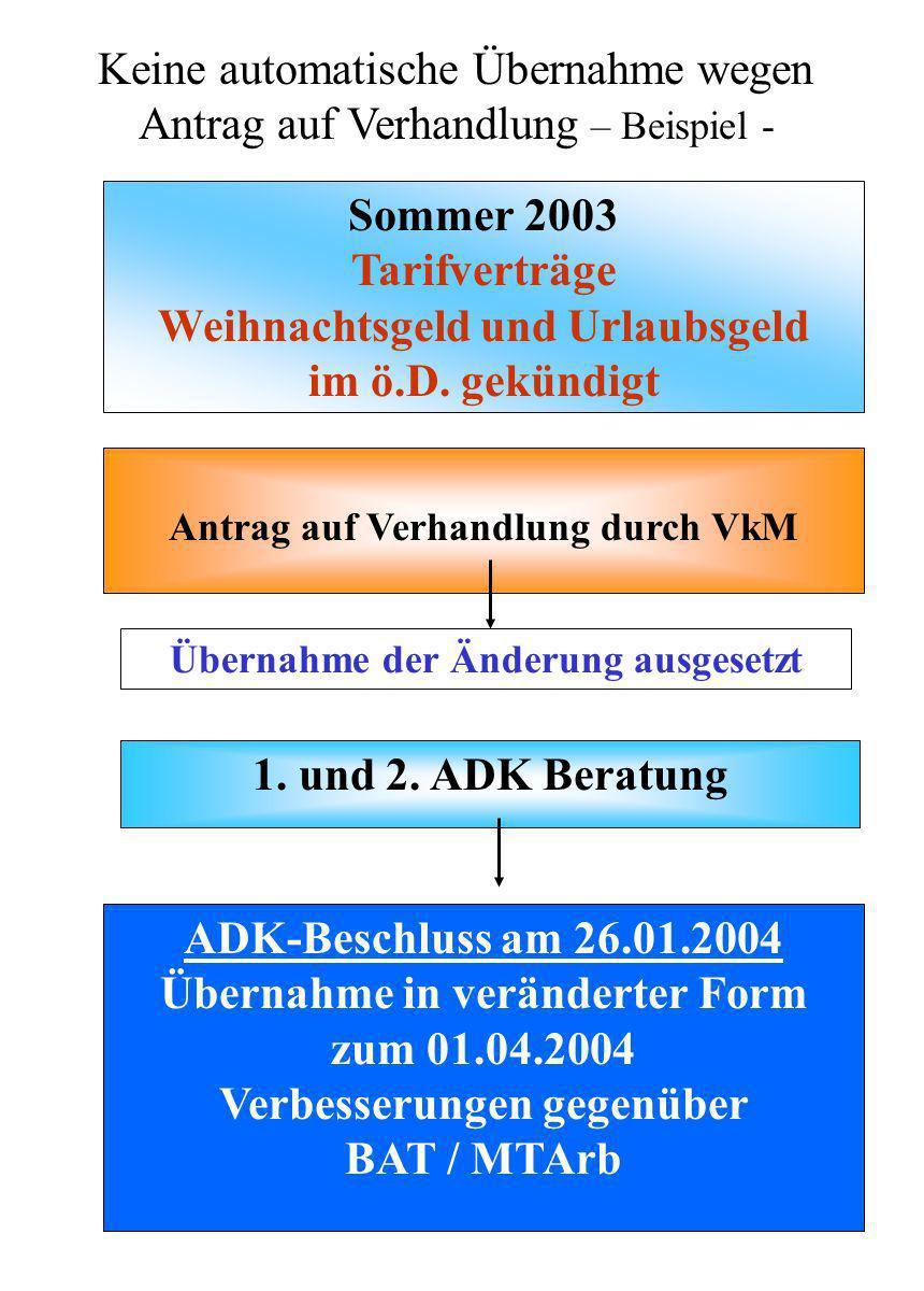 Sommer 2003 Tarifverträge Weihnachtsgeld und Urlaubsgeld im ö.D.