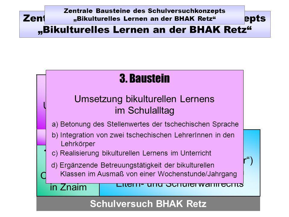 Zentrale Bausteine des Schulversuchkonzepts Bikulturelles Lernen an der BHAK Retz Schulversuch BHAK Retz 1. Baustein O.- Lehrgang in Znaim 2. Baustein