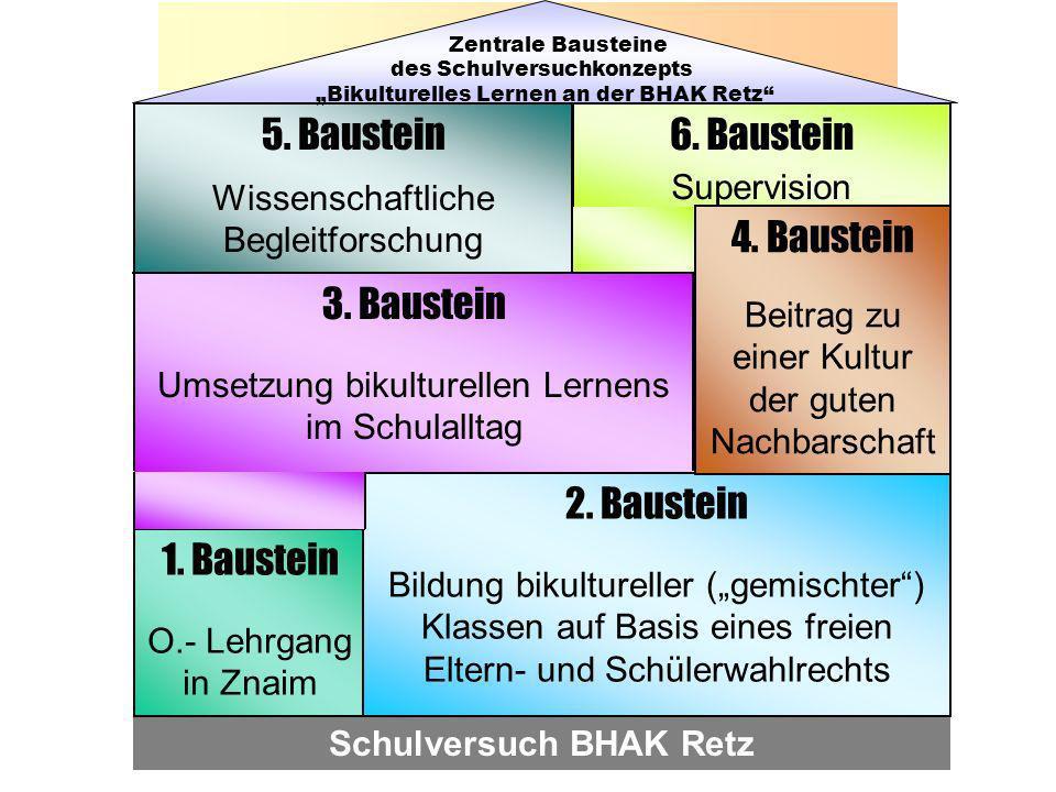 Schulversuch BHAK Retz 1. Baustein O.- Lehrgang in Znaim 2. Baustein Bildung bikultureller (gemischter) Klassen auf Basis eines freien Eltern- und Sch