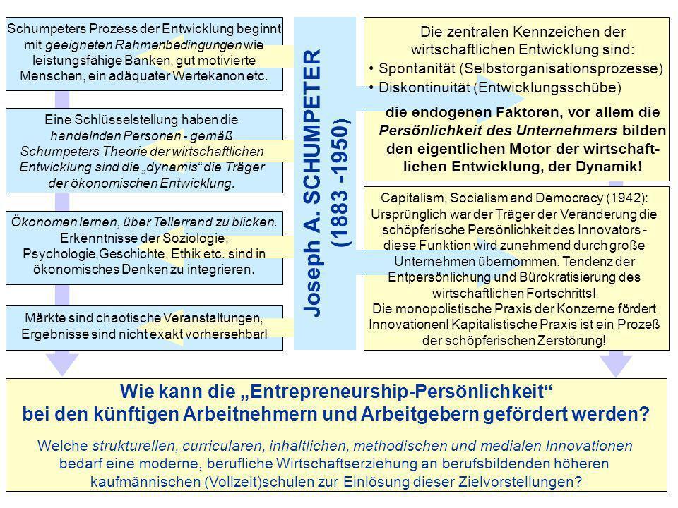 Wie kann die Entrepreneurship-Persönlichkeit bei den künftigen Arbeitnehmern und Arbeitgebern gefördert werden? Welche strukturellen, curricularen, in