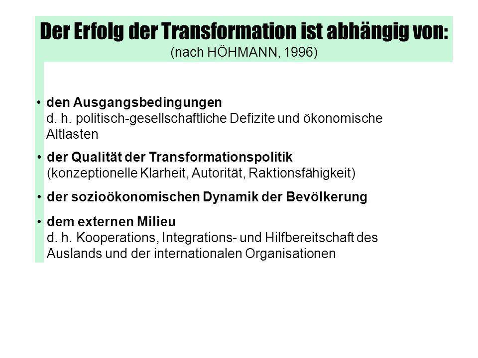 Der Erfolg der Transformation ist abhängig von: (nach HÖHMANN, 1996) den Ausgangsbedingungen d. h. politisch-gesellschaftliche Defizite und ökonomisch