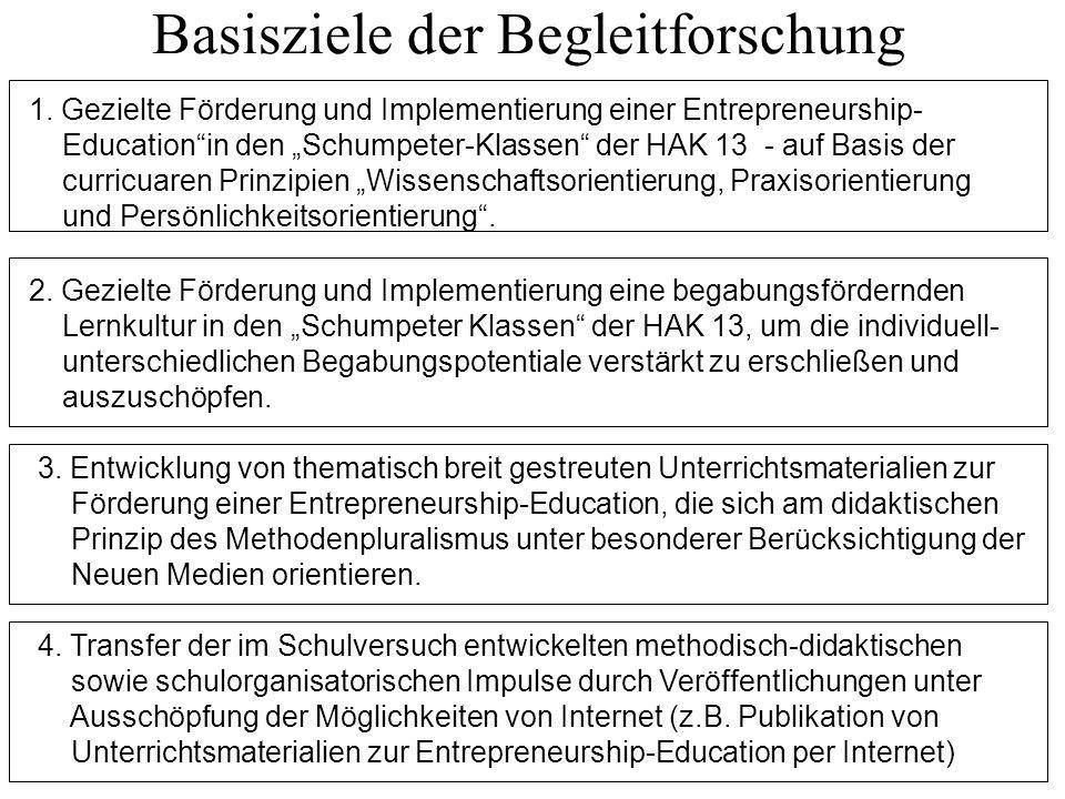 Basisziele der Begleitforschung 1. Gezielte Förderung und Implementierung einer Entrepreneurship- Educationin den Schumpeter-Klassen der HAK 13 - auf