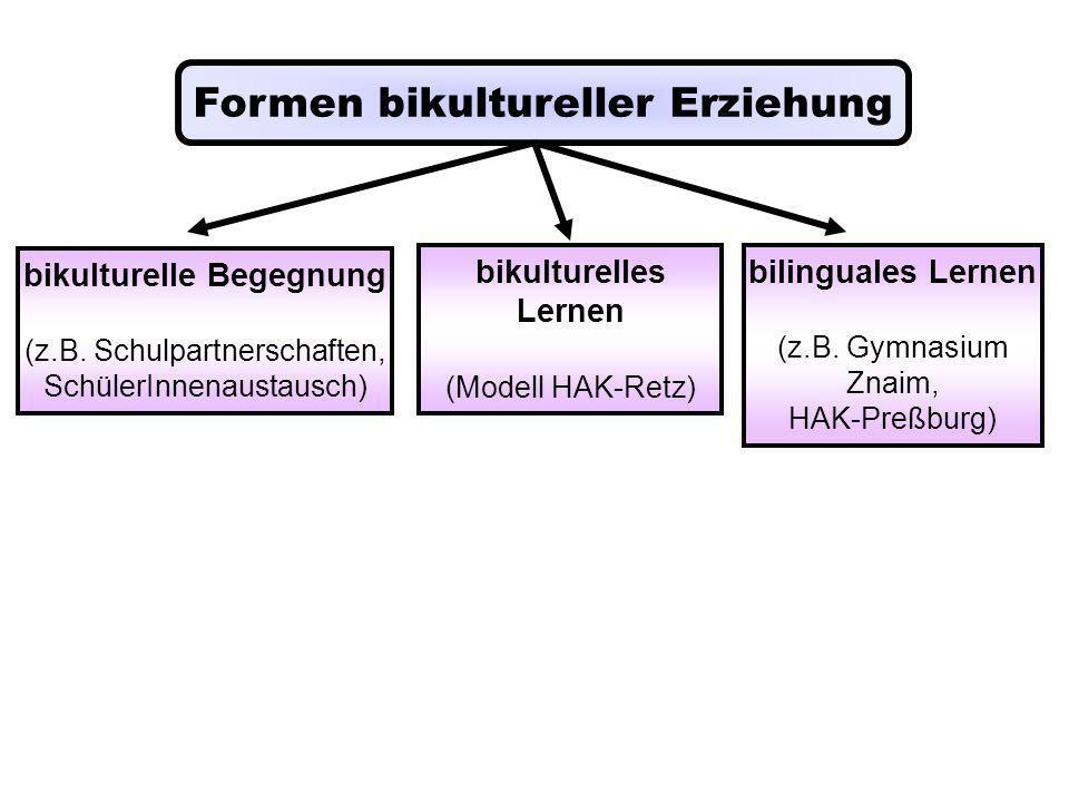 Formen bikultureller Erziehung bikulturelle Begegnung (z.B. Schulpartnerschaften, SchülerInnenaustausch) bikulturelles Lernen (Modell HAK-Retz) biling