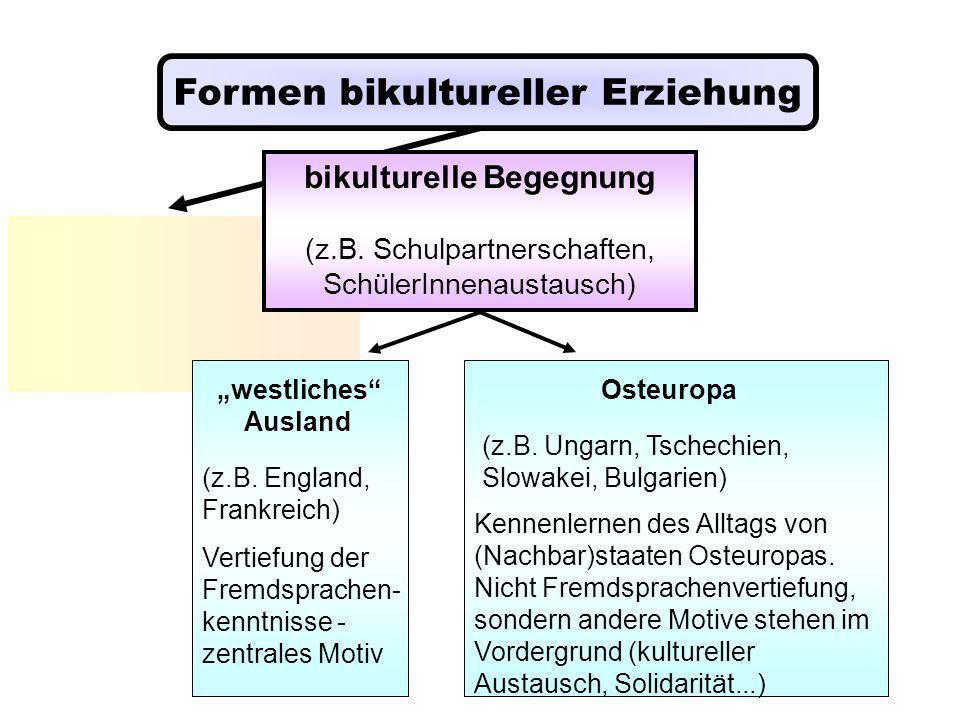 Formen bikultureller Erziehung bikulturelle Begegnung (z.B. Schulpartnerschaften, SchülerInnenaustausch) bikulturelle Begegnung (z.B. Schulpartnerscha