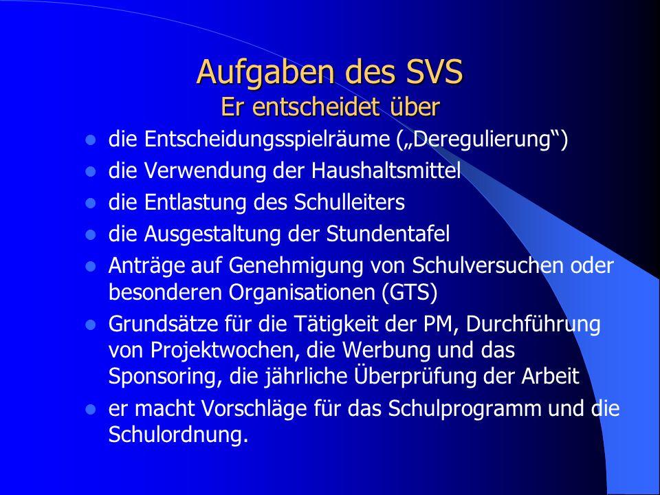 Wer wählt wen und wie . Der SVS wird für 2 Jahre gewählt.