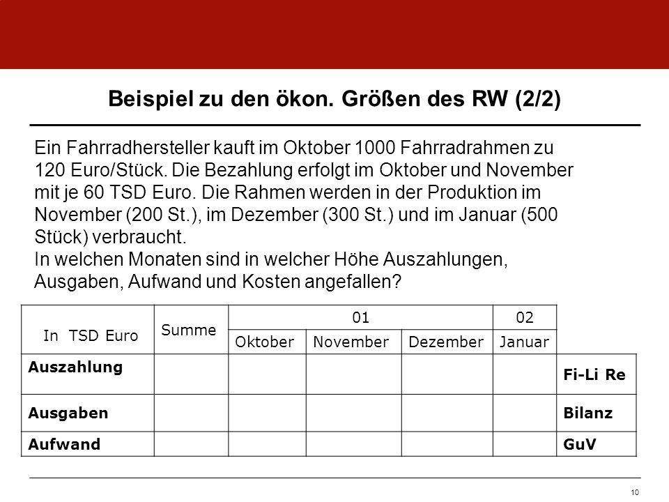 Beispiel zu den ökon. Größen des RW (2/2) Ein Fahrradhersteller kauft im Oktober 1000 Fahrradrahmen zu 120 Euro/Stück. Die Bezahlung erfolgt im Oktobe