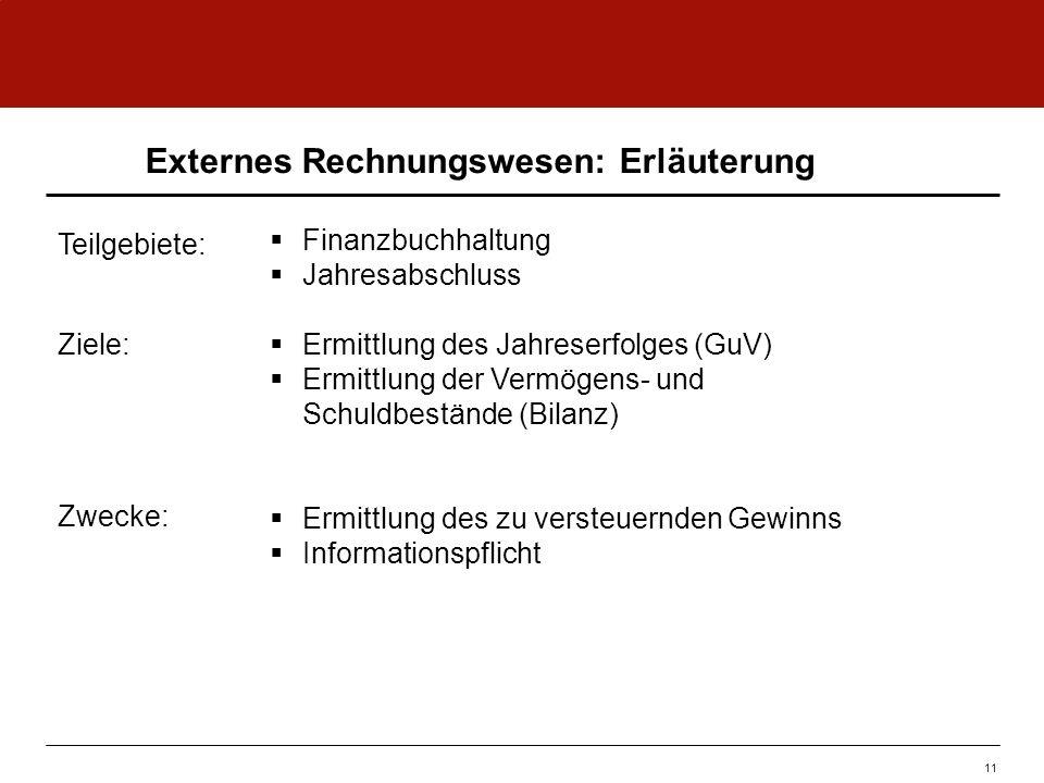 Externes Rechnungswesen: Erläuterung Teilgebiete: Ziele: Zwecke: 11 Finanzbuchhaltung Jahresabschluss Ermittlung des Jahreserfolges (GuV) Ermittlung d