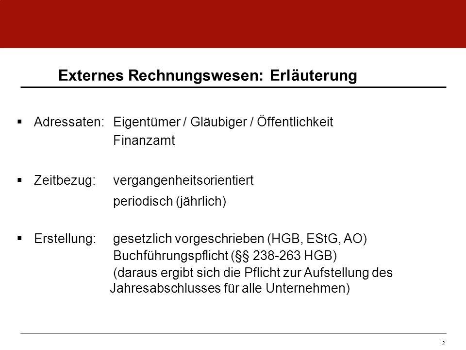 Externes Rechnungswesen: Erläuterung Adressaten: Eigentümer / Gläubiger / Öffentlichkeit Finanzamt Zeitbezug: vergangenheitsorientiert periodisch (jäh