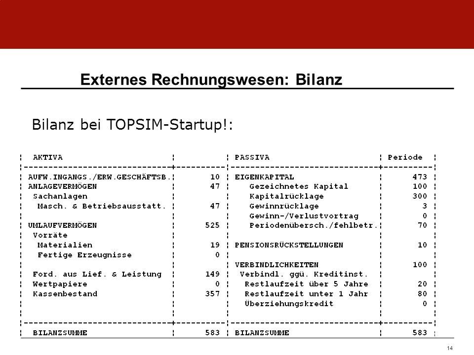 Externes Rechnungswesen: Bilanz Bilanz bei TOPSIM-Startup!: 14