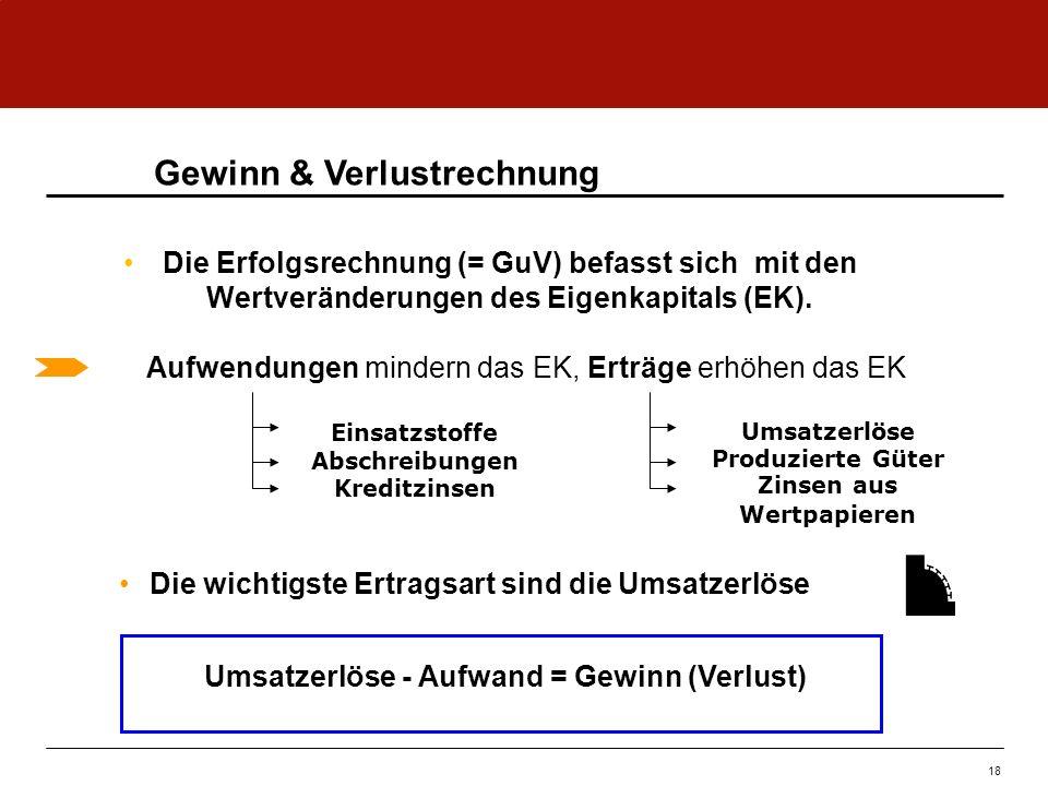 Gewinn & Verlustrechnung Die Erfolgsrechnung (= GuV) befasst sich mit den Wertveränderungen des Eigenkapitals (EK). Aufwendungen mindern das EK, Erträ