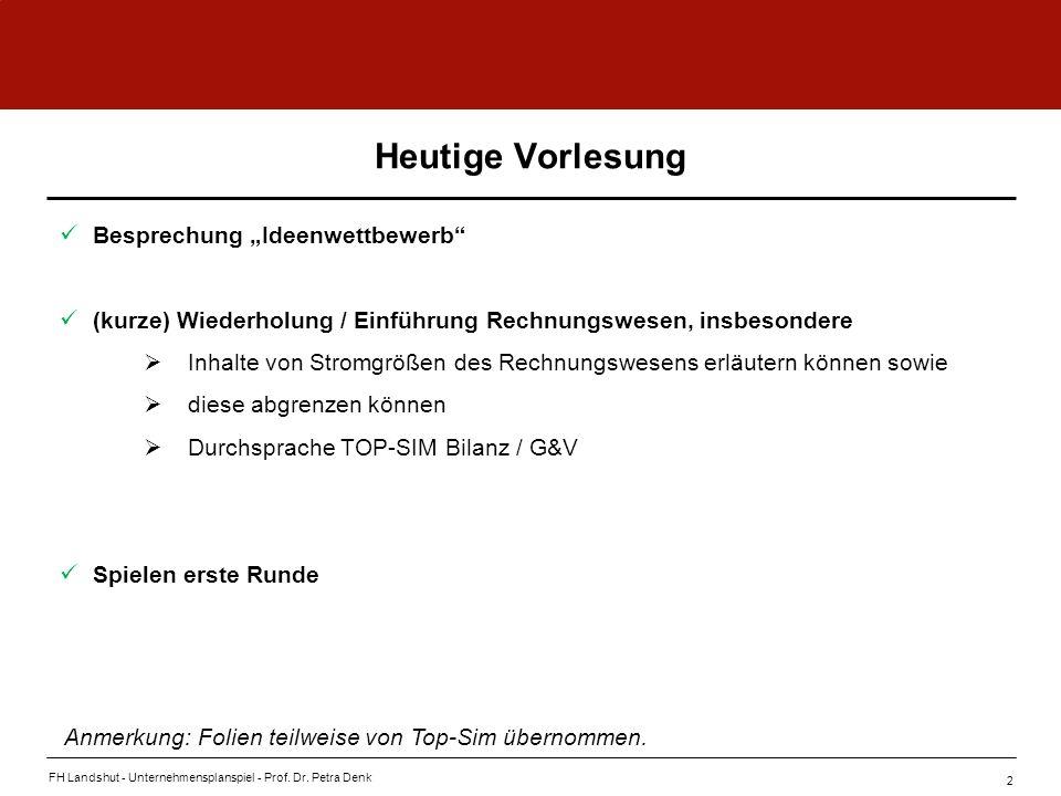 FH Landshut - Unternehmensplanspiel - Prof. Dr. Petra Denk 2 Heutige Vorlesung Besprechung Ideenwettbewerb (kurze) Wiederholung / Einführung Rechnungs