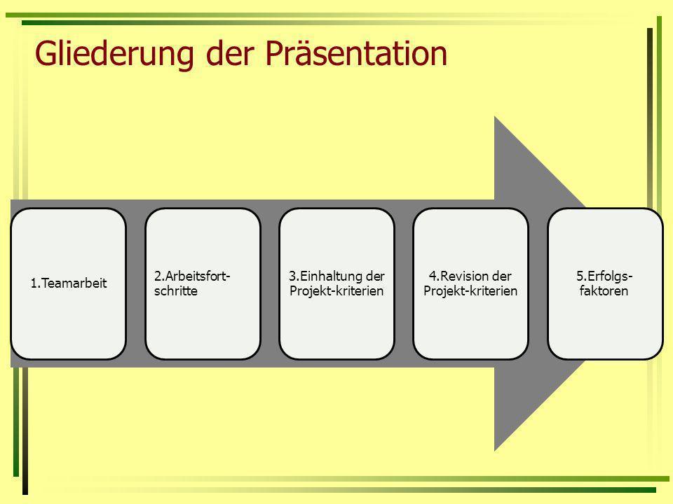 Gliederung der Präsentation 1.Teamarbeit 2.Arbeitsfort- schritte 3.Einhaltung der Projekt-kriterien 4.Revision der Projekt-kriterien 5.Erfolgs- faktor