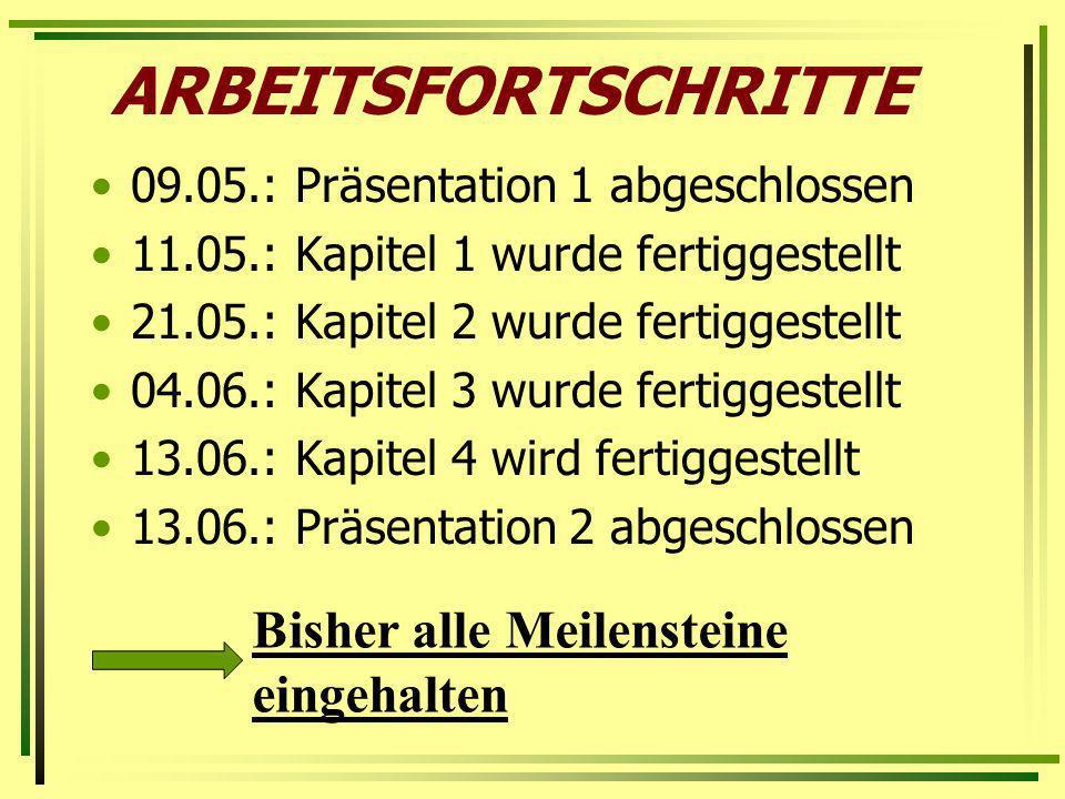 ARBEITSFORTSCHRITTE 09.05.: Präsentation 1 abgeschlossen 11.05.: Kapitel 1 wurde fertiggestellt 21.05.: Kapitel 2 wurde fertiggestellt 04.06.: Kapitel